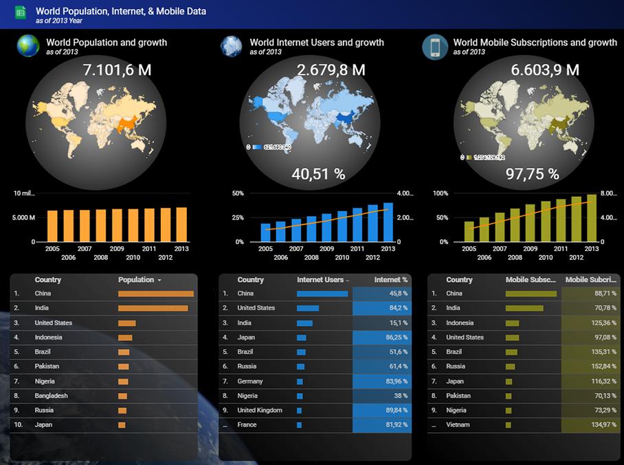 como hacer reportes marketing digital